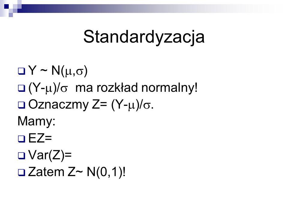 Standardyzacja Y ~ N(, ) (Y- )/ ma rozkład normalny! Oznaczmy Z= (Y- )/. Mamy: EZ= Var(Z)= Zatem Z~ N(0,1)!