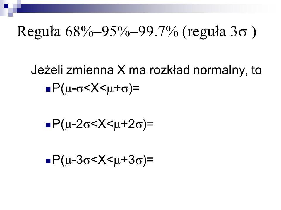Reguła 68%–95%–99.7% (reguła 3 ) Jeżeli zmienna X ma rozkład normalny, to P( - <X< + )= P( -2 <X< +2 )= P( -3 <X< +3 )=
