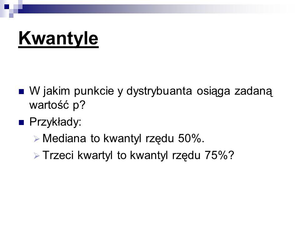 Kwantyle W jakim punkcie y dystrybuanta osiąga zadaną wartość p? Przykłady: Mediana to kwantyl rzędu 50%. Trzeci kwartyl to kwantyl rzędu 75%?