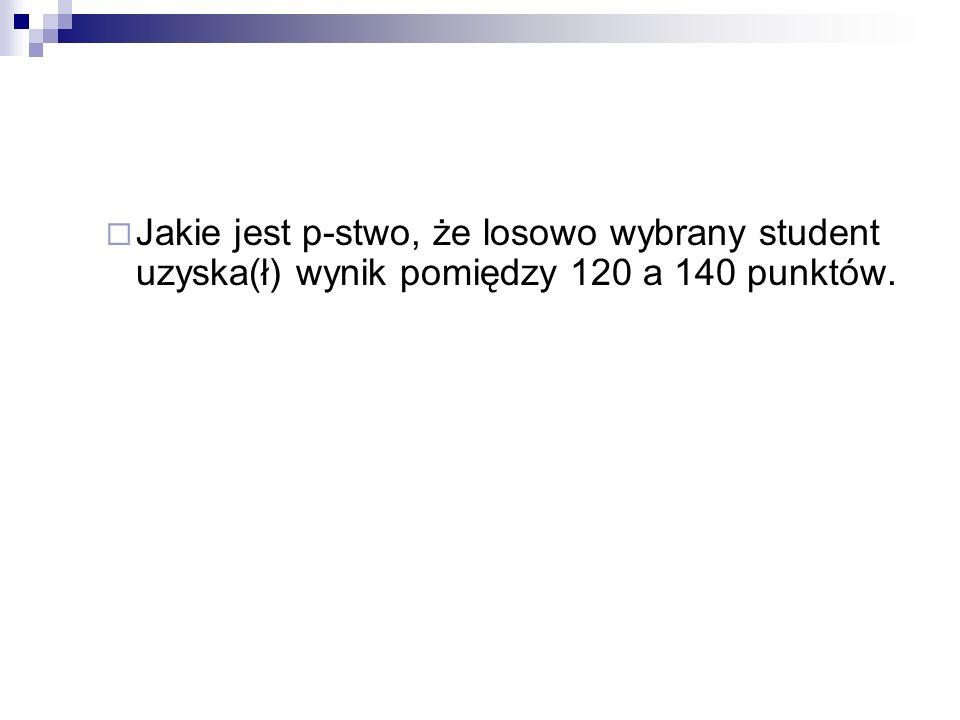 Jakie jest p-stwo, że losowo wybrany student uzyska(ł) wynik pomiędzy 120 a 140 punktów.