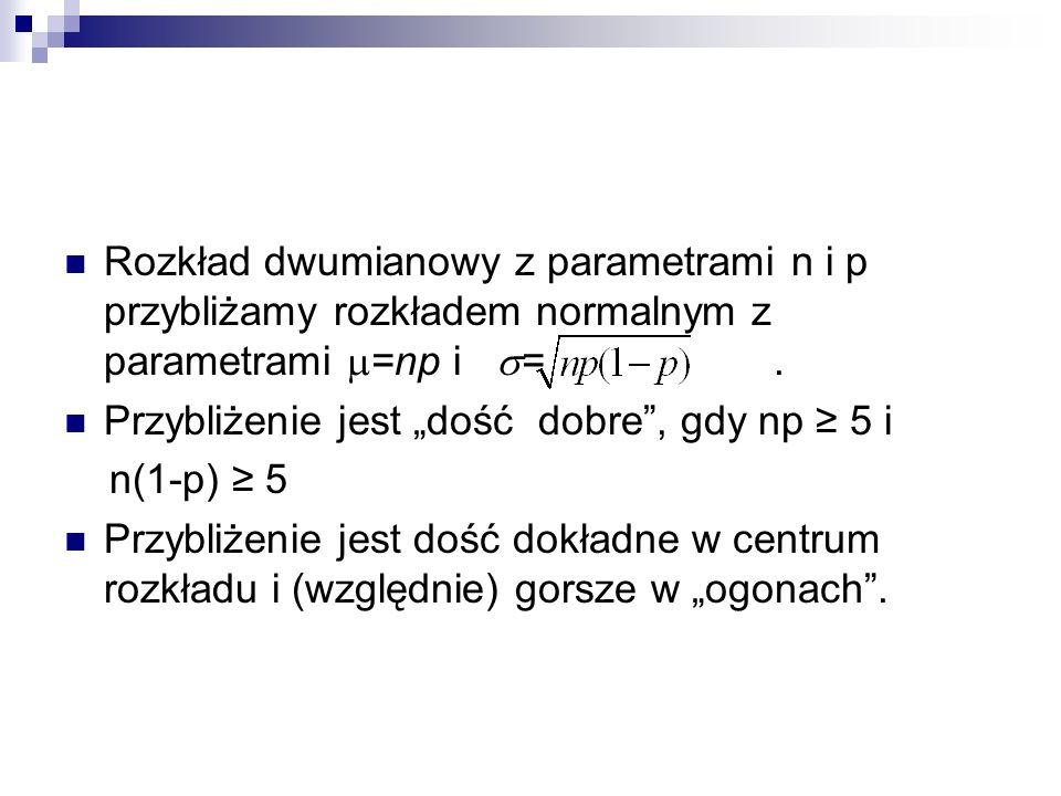 Rozkład dwumianowy z parametrami n i p przybliżamy rozkładem normalnym z parametrami =np i =. Przybliżenie jest dość dobre, gdy np 5 i n(1-p) 5 Przybl