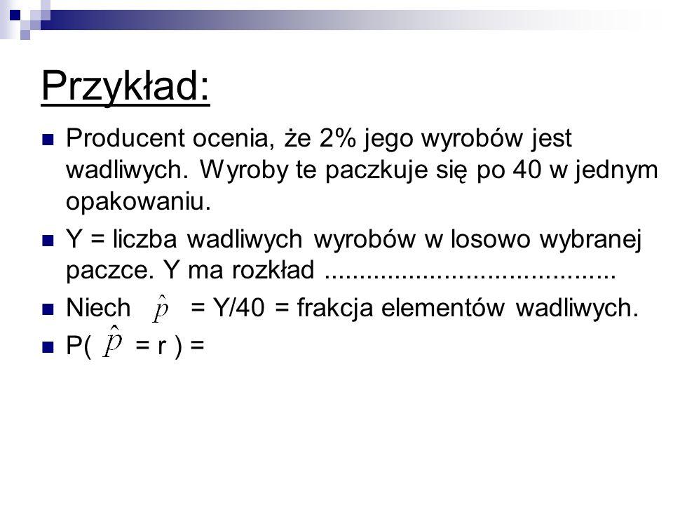 Przykład: Producent ocenia, że 2% jego wyrobów jest wadliwych. Wyroby te paczkuje się po 40 w jednym opakowaniu. Y = liczba wadliwych wyrobów w losowo
