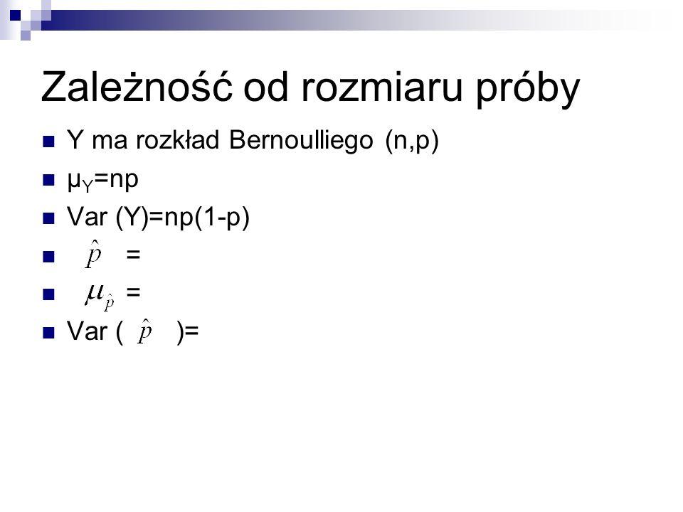 Zależność od rozmiaru próby Y ma rozkład Bernoulliego (n,p) μ Y =np Var (Y)=np(1-p) = = Var ( )=