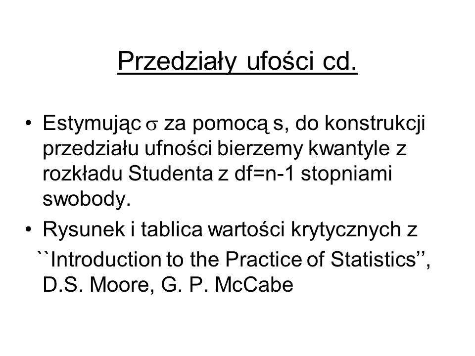 Przedziały ufości cd. Estymując za pomocą s, do konstrukcji przedziału ufności bierzemy kwantyle z rozkładu Studenta z df=n-1 stopniami swobody. Rysun