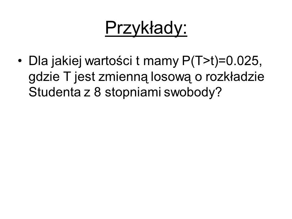 Przykłady: Dla jakiej wartości t mamy P(T>t)=0.025, gdzie T jest zmienną losową o rozkładzie Studenta z 8 stopniami swobody?