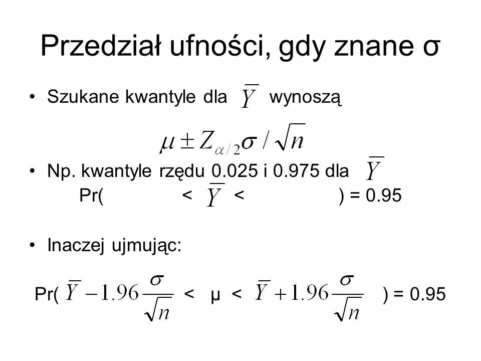 Przedział ufności, gdy znane σ Szukane kwantyle dla wynoszą Np. kwantyle rzędu 0.025 i 0.975 dla Pr( < < ) = 0.95 Inaczej ujmując: Pr( < μ < ) = 0.95