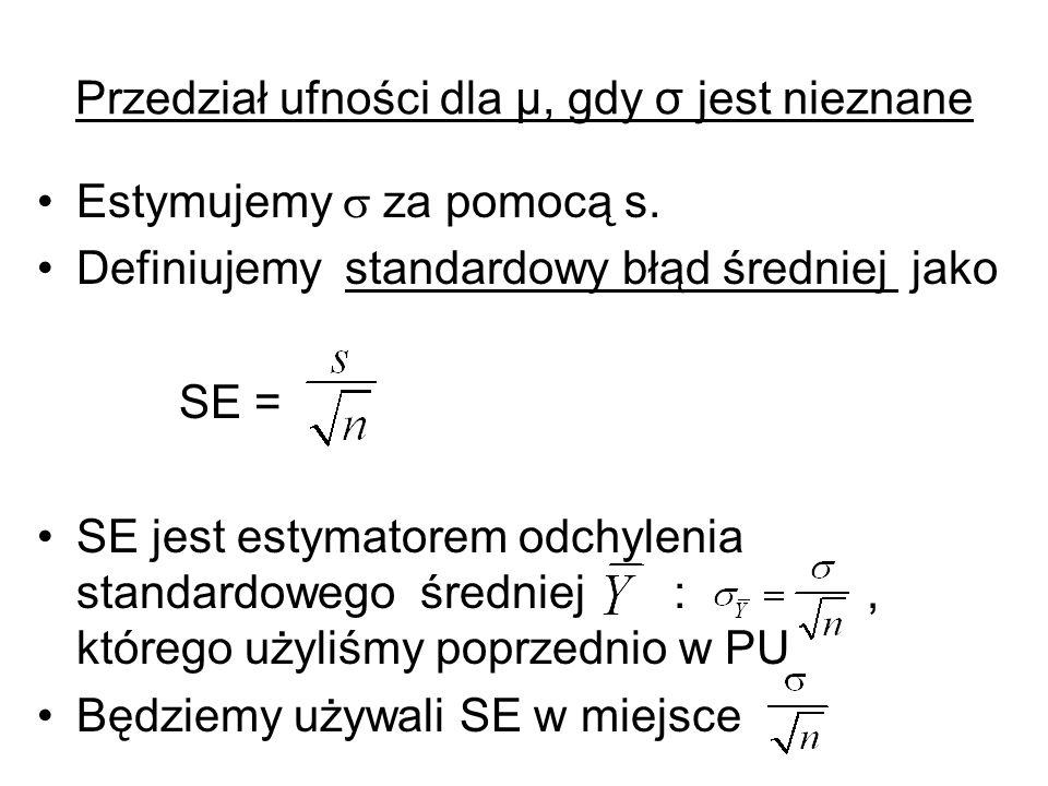 Przedział ufności dla μ, gdy σ jest nieznane Estymujemy za pomocą s. Definiujemy standardowy błąd średniej jako SE = SE jest estymatorem odchylenia st
