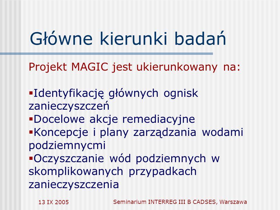 13 IX 2005Seminarium INTERREG III B CADSES, Warszawa Główne kierunki badań Projekt MAGIC jest ukierunkowany na: Identyfikację głównych ognisk zanieczyszczeń Docelowe akcje remediacyjne Koncepcje i plany zarządzania wodami podziemnycmi Oczyszczanie wód podziemnych w skomplikowanych przypadkach zanieczyszczenia