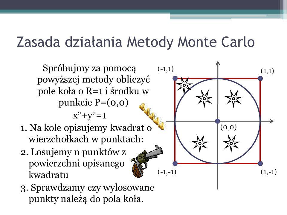Ilustracja metody Monte Carlo obliczania całek podwójnych Autorzy: Bernadetta Brzęczek Lech Groblewicz Tomasz Ożański Piotr Ratajczak Wojciech Hanus