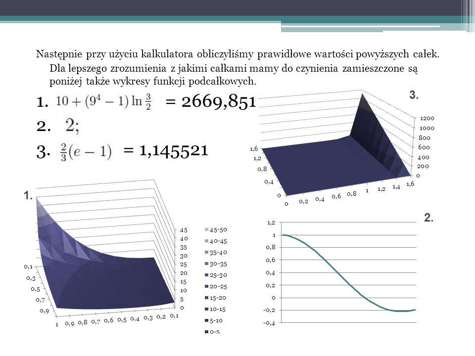 Dla każdej z nich wygenerowaliśmy metodą Monte Carlo po 100 wartości dla n z przedziału od 1 do 50 000 000.