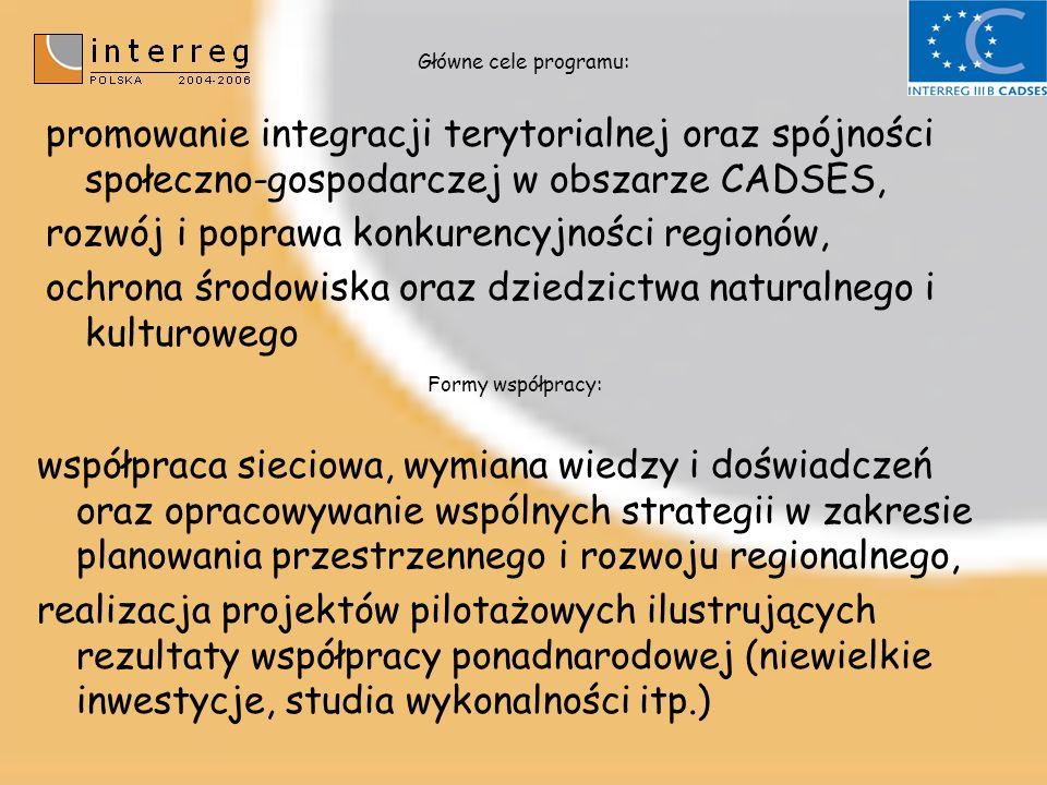 Główne cele programu: promowanie integracji terytorialnej oraz spójności społeczno-gospodarczej w obszarze CADSES, rozwój i poprawa konkurencyjności regionów, ochrona środowiska oraz dziedzictwa naturalnego i kulturowego Formy współpracy: współpraca sieciowa, wymiana wiedzy i doświadczeń oraz opracowywanie wspólnych strategii w zakresie planowania przestrzennego i rozwoju regionalnego, realizacja projektów pilotażowych ilustrujących rezultaty współpracy ponadnarodowej (niewielkie inwestycje, studia wykonalności itp.)