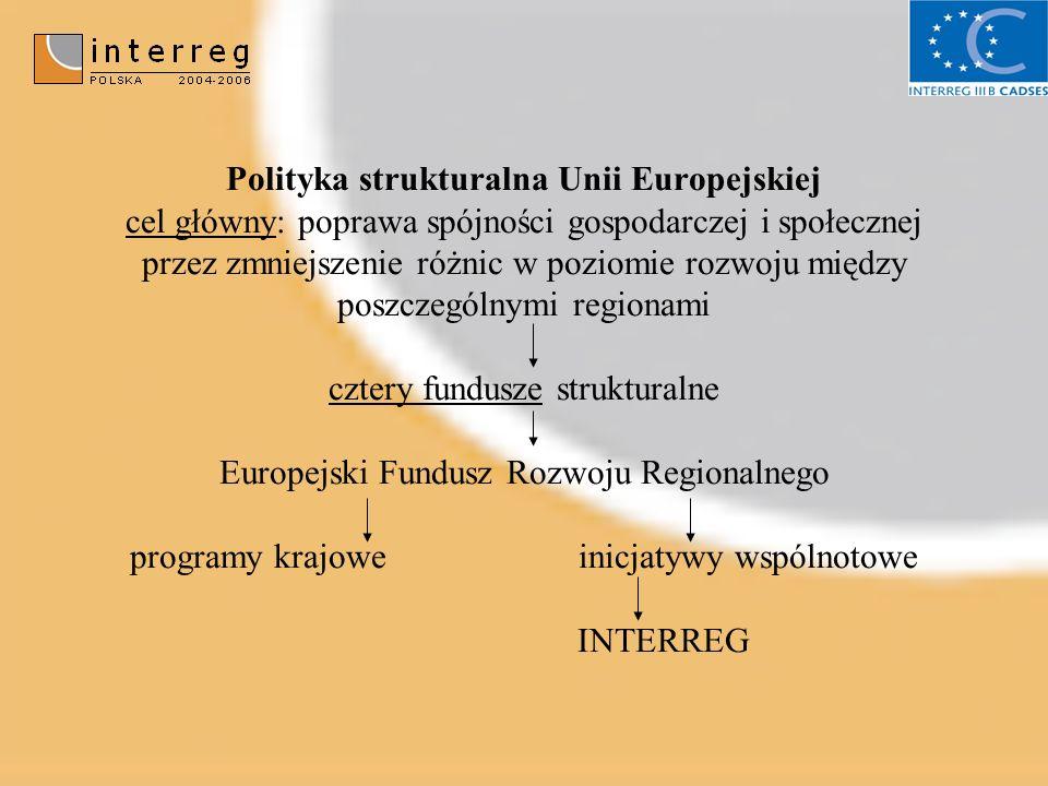 Polityka strukturalna Unii Europejskiej cel główny: poprawa spójności gospodarczej i społecznej przez zmniejszenie różnic w poziomie rozwoju między poszczególnymi regionami cztery fundusze strukturalne Europejski Fundusz Rozwoju Regionalnego programy krajowe inicjatywy wspólnotowe INTERREG