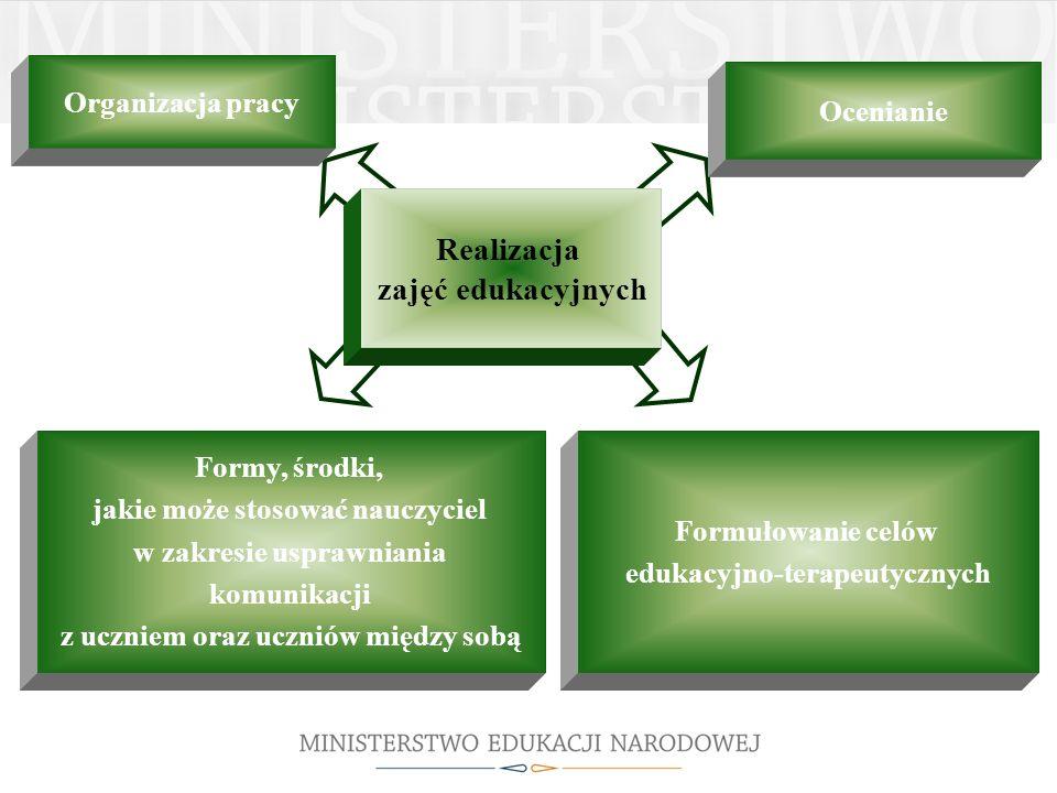 Realizacja zajęć edukacyjnych Organizacja pracy Ocenianie Formułowanie celów edukacyjno-terapeutycznych Formy, środki, jakie może stosować nauczyciel