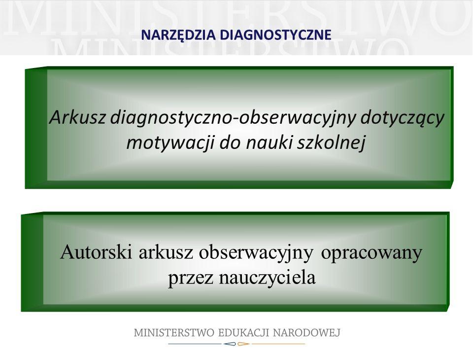 NARZĘDZIA DIAGNOSTYCZNE Arkusz diagnostyczno-obserwacyjny dotyczący motywacji do nauki szkolnej Autorski arkusz obserwacyjny opracowany przez nauczyci