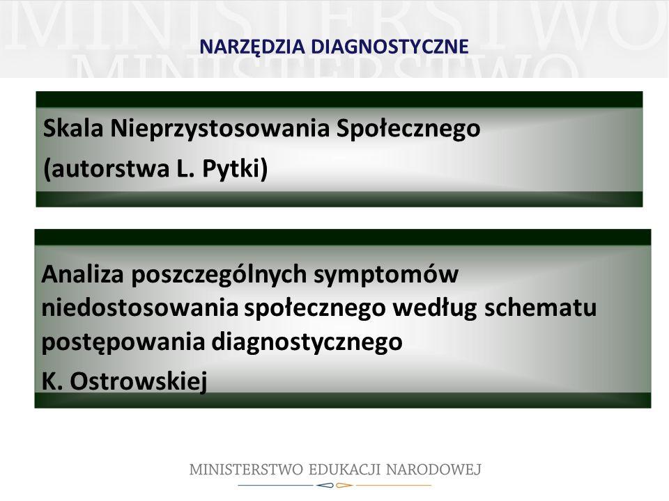 NARZĘDZIA DIAGNOSTYCZNE Skala Nieprzystosowania Społecznego (autorstwa L. Pytki) Analiza poszczególnych symptomów niedostosowania społecznego według s
