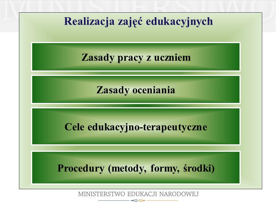 Realizacja zajęć edukacyjnych Zasady pracy z uczniem Zasady oceniania Cele edukacyjno-terapeutyczne Procedury (metody, formy, środki)