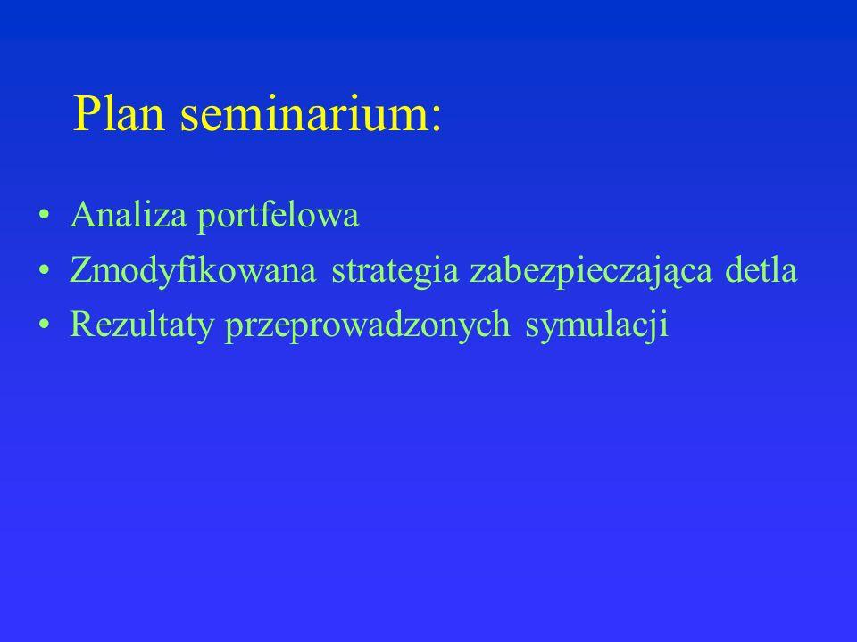Plan seminarium: Analiza portfelowa Zmodyfikowana strategia zabezpieczająca detla Rezultaty przeprowadzonych symulacji
