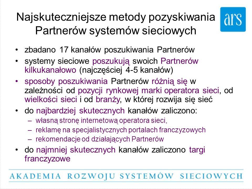 Najskuteczniejsze metody pozyskiwania Partnerów systemów sieciowych zbadano 17 kanałów poszukiwania Partnerów systemy sieciowe poszukują swoich Partne