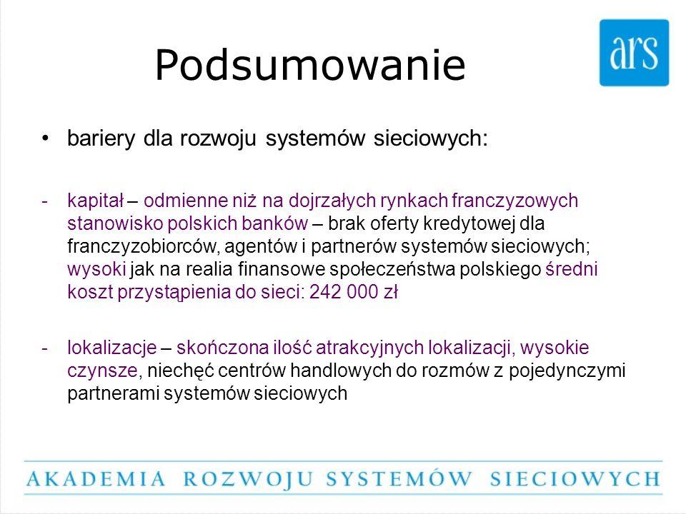 Podsumowanie bariery dla rozwoju systemów sieciowych: -kapitał – odmienne niż na dojrzałych rynkach franczyzowych stanowisko polskich banków – brak of