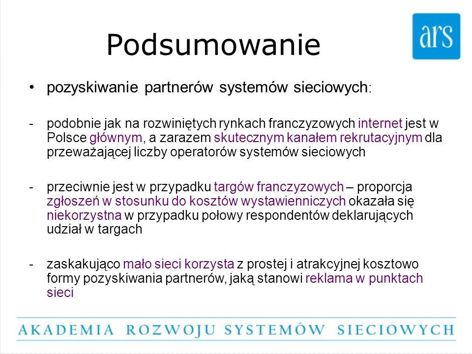 Podsumowanie pozyskiwanie partnerów systemów sieciowych : -podobnie jak na rozwiniętych rynkach franczyzowych internet jest w Polsce głównym, a zaraze