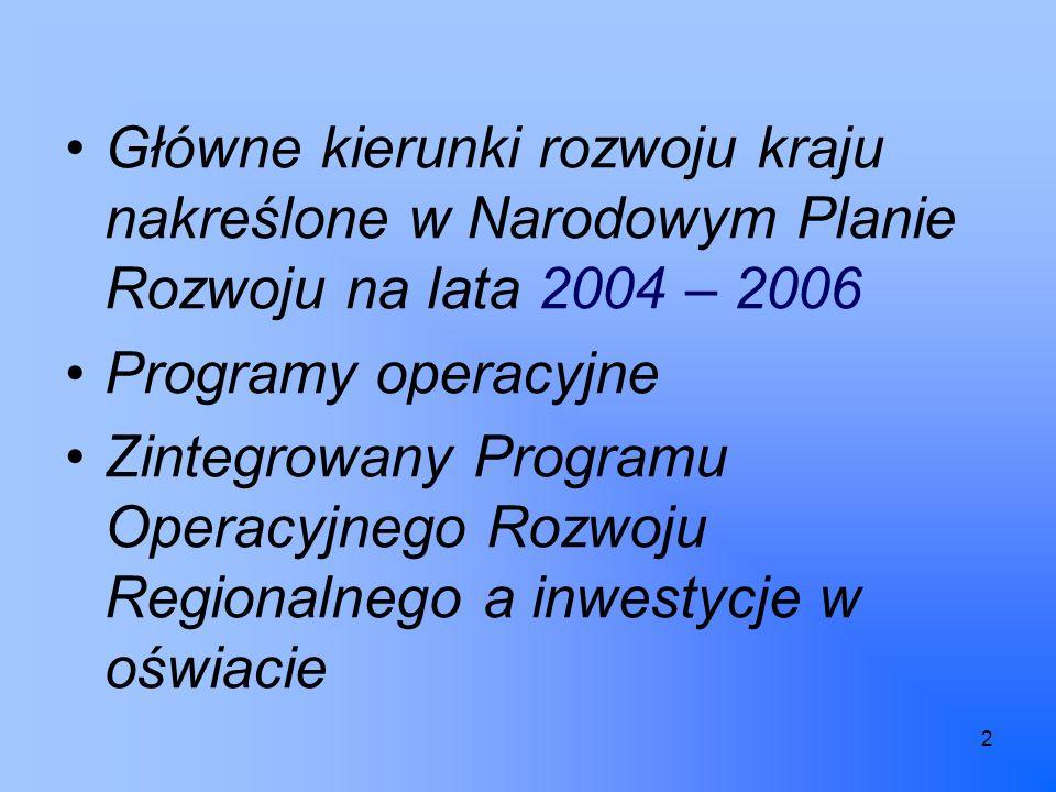 2 Główne kierunki rozwoju kraju nakreślone w Narodowym Planie Rozwoju na lata 2004 – 2006 Programy operacyjne Zintegrowany Programu Operacyjnego Rozwoju Regionalnego a inwestycje w oświacie