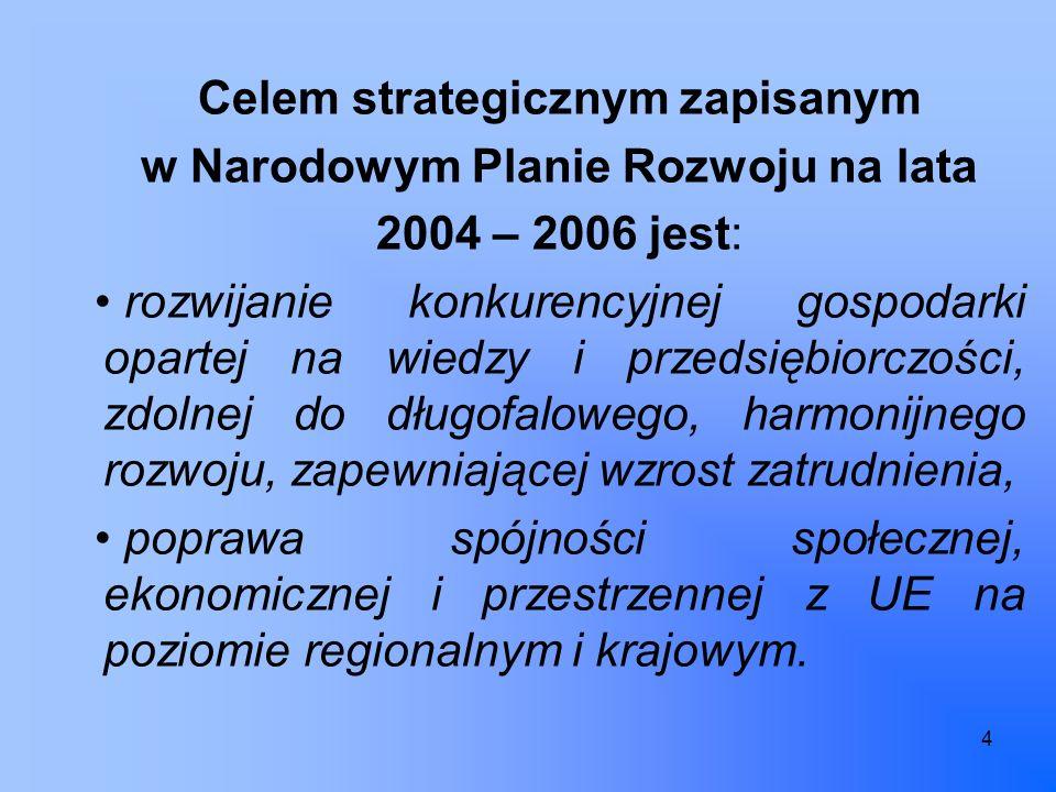 4 Celem strategicznym zapisanym w Narodowym Planie Rozwoju na lata 2004 – 2006 jest: rozwijanie konkurencyjnej gospodarki opartej na wiedzy i przedsiębiorczości, zdolnej do długofalowego, harmonijnego rozwoju, zapewniającej wzrost zatrudnienia, poprawa spójności społecznej, ekonomicznej i przestrzennej z UE na poziomie regionalnym i krajowym.