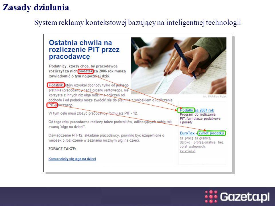 Zasady działania System reklamy kontekstowej bazujący na inteligentnej technologii