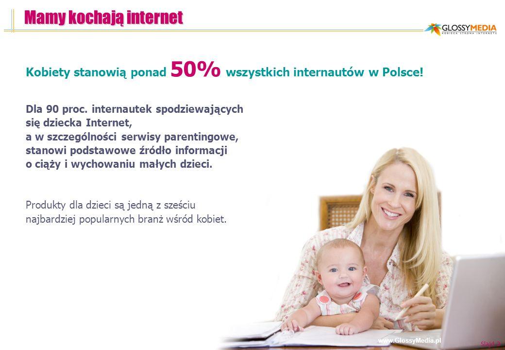 www.GlossyMedia.pl Mamy kochają internet Kobiety stanowią ponad 50% wszystkich internautów w Polsce! Dla 90 proc. internautek spodziewających się dzie