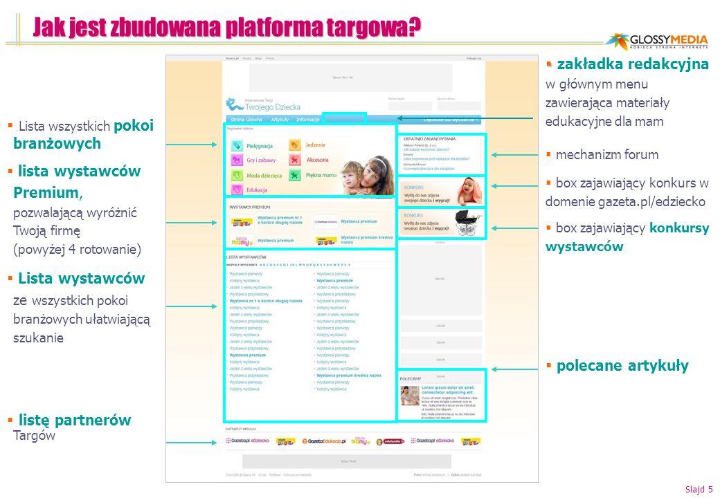 www.GlossyMedia.pl Lista wszystkich pokoi branżowych lista wystawców Premium, pozwalającą wyróżnić Twoją firmę (powyżej 4 rotowanie) Lista wystawców z