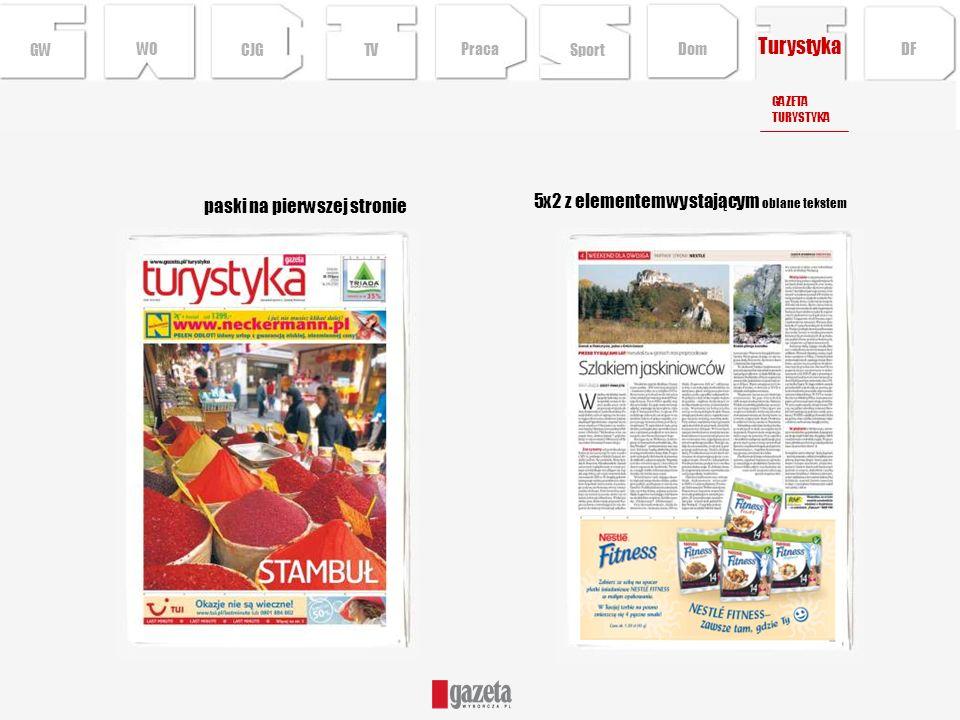 Turystyka paski na pierwszej stronie 5x2 z elementem wystającym oblane tekstem GWCJGTV GAZETA TURYSTYKA DF Sport Praca Dom WO
