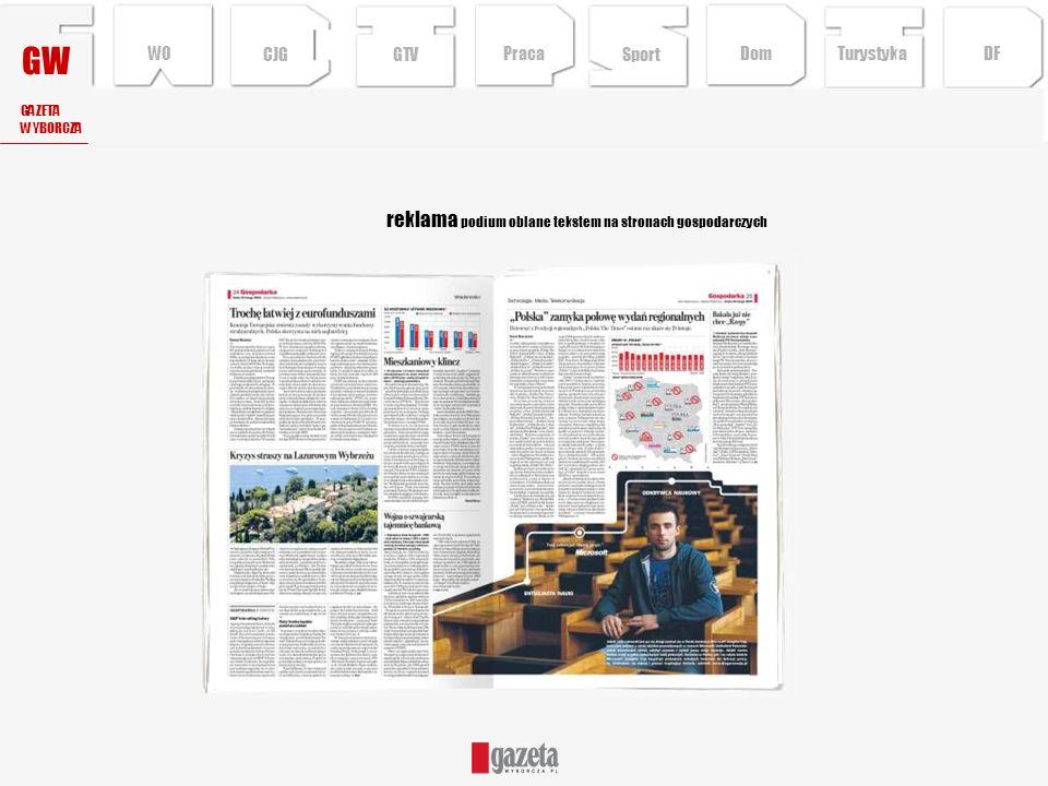reklama podium oblane tekstem na stronach gospodarczych GW GAZETA WYBORCZA CJG Sport TurystykaPraca DFDom WO GTV
