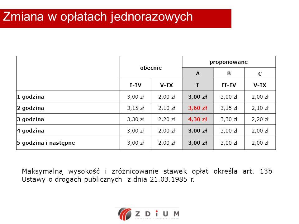 Zmiana w opłatach jednorazowych Maksymalną wysokość i zróżnicowanie stawek opłat określa art.