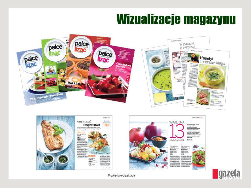 Wizualizacje magazynu Przykładowe wizualizacje