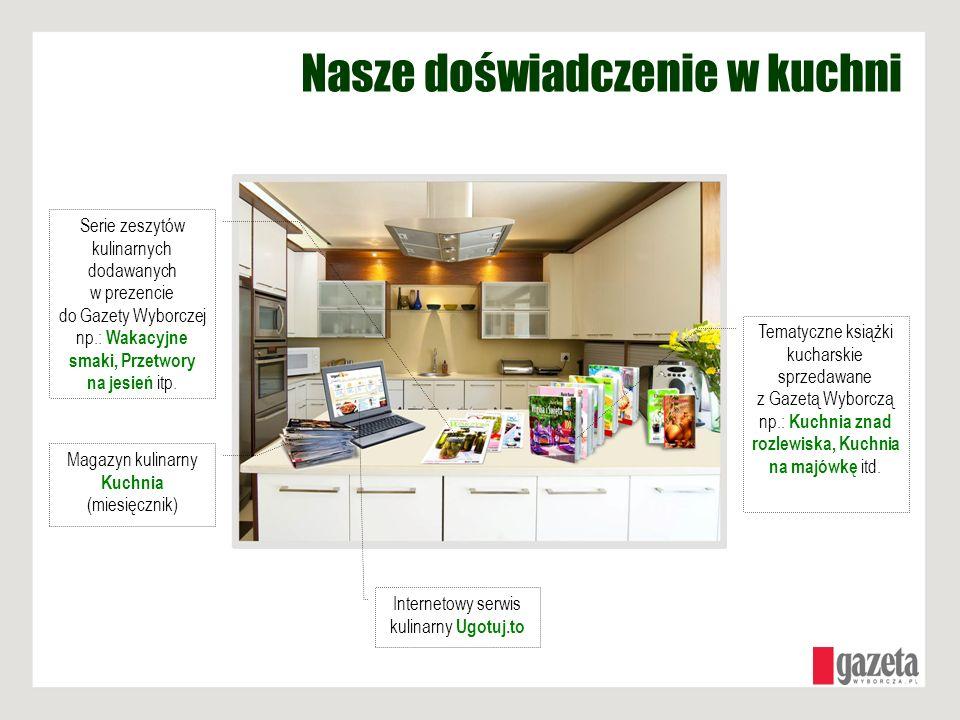 Tematyczne książki kucharskie sprzedawane z Gazetą Wyborczą np.: Kuchnia znad rozlewiska, Kuchnia na majówkę itd. Magazyn kulinarny Kuchnia (miesięczn