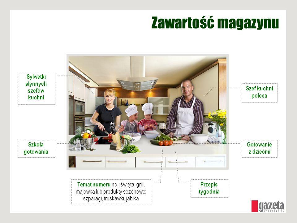Szkoła gotowania Gotowanie z dziećmi Zawartość magazynu Szef kuchni poleca Sylwetki słynnych szefów kuchni Przepis tygodnia Temat numeru np.: święta,