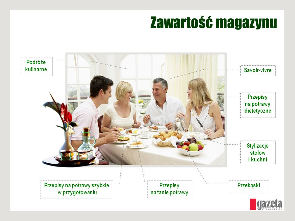 Oferta reklamowa dwumedialna: magazyn +serwis 1/8 strony (tylko strony Witryna) 90x60 mm w ramce + Sponsorowana galeria zdjęć zawierająca maksymalnie 6 zdjęć klienta wraz z podpisami (obecność przez tydzień) 1/8 strony (tylko strony Witryna) 90x60 mm w ramce + Sponsorowana galeria zdjęć zawierająca maksymalnie 15 zdjęć klienta wraz z podpisami (obecność przez tydzień) Wizualizacje poglądowe Ceny netto.