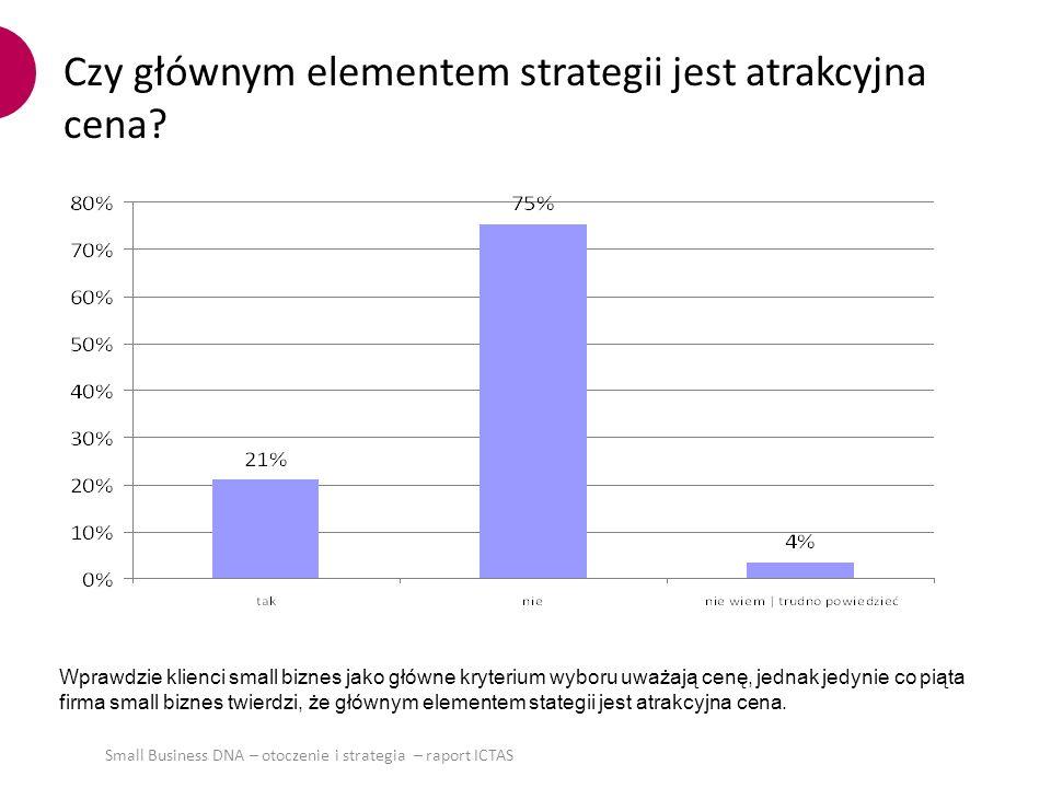 Czy głównym elementem strategii jest atrakcyjna cena.