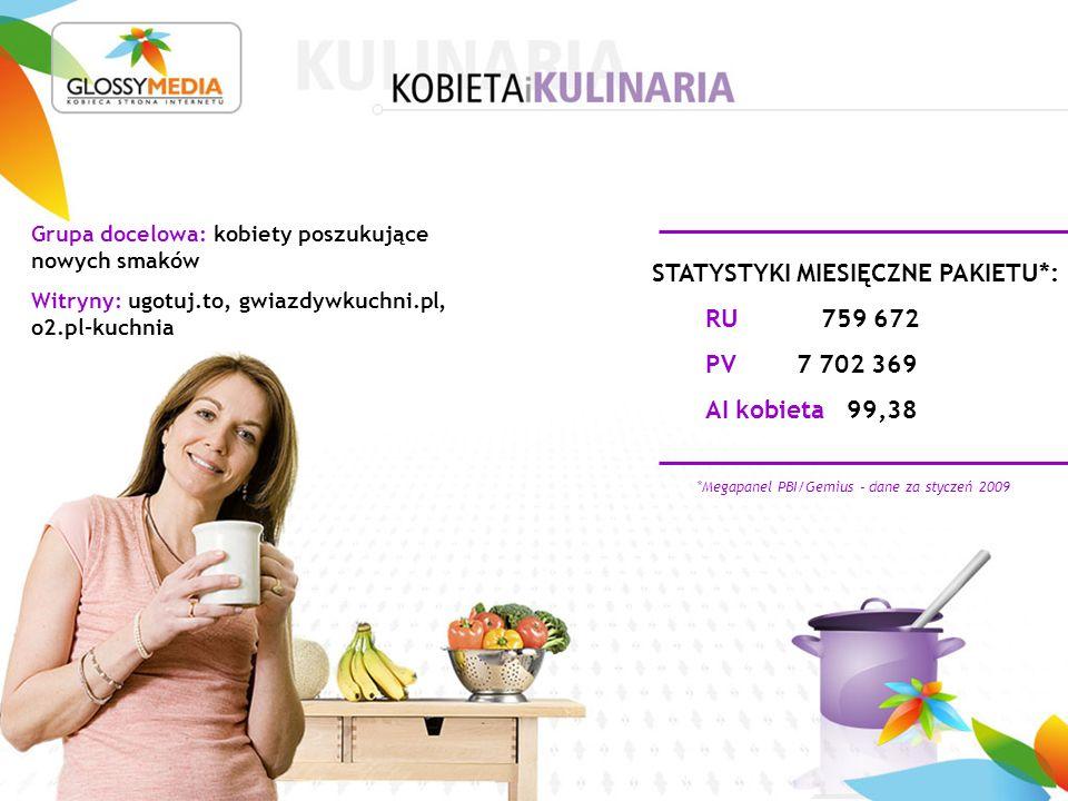 *Megapanel PBI/Gemius – dane za styczeń 2009 RU 759 672 PV 7 702 369 AI kobieta 99,38 STATYSTYKI MIESIĘCZNE PAKIETU*: Grupa docelowa: kobiety poszukujące nowych smaków Witryny: ugotuj.to, gwiazdywkuchni.pl, o2.pl-kuchnia