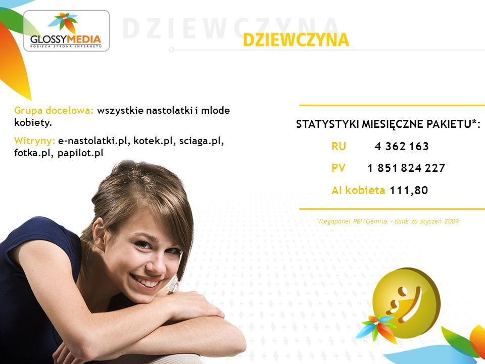 *Megapanel PBI/Gemius – dane za styczeń 2009 STATYSTYKI MIESIĘCZNE PAKIETU*: Grupa docelowa: wszystkie nastolatki i młode kobiety.