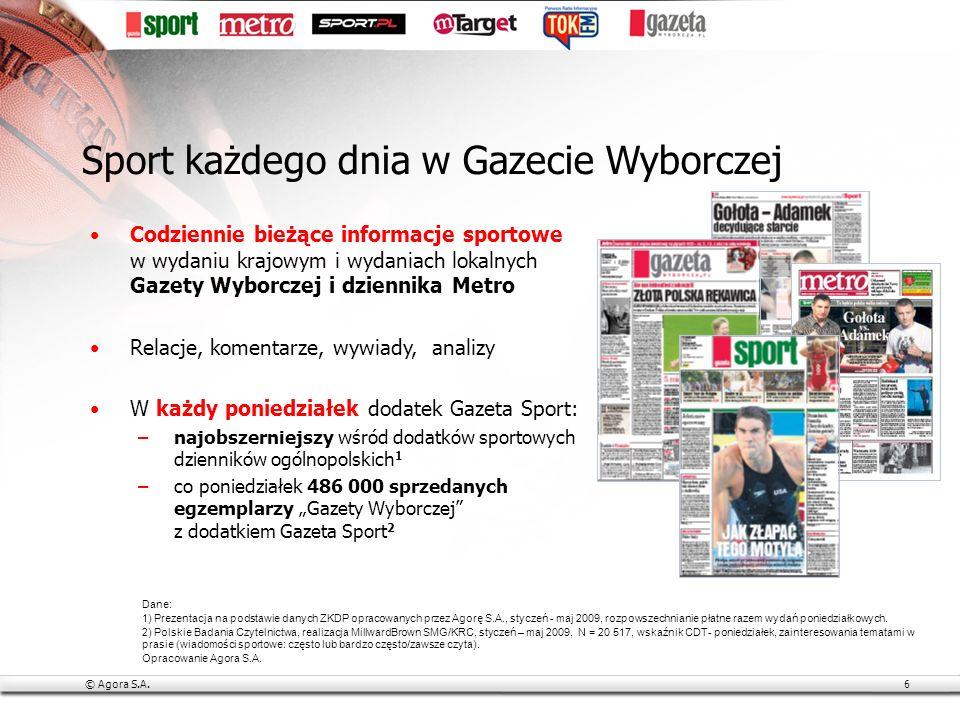 © Agora S.A.6 Sport każdego dnia w Gazecie Wyborczej Codziennie bieżące informacje sportowe w wydaniu krajowym i wydaniach lokalnych Gazety Wyborczej i dziennika Metro Relacje, komentarze, wywiady, analizy W każdy poniedziałek dodatek Gazeta Sport: –najobszerniejszy wśród dodatków sportowych dzienników ogólnopolskich 1 –co poniedziałek 486 000 sprzedanych egzemplarzy Gazety Wyborczej z dodatkiem Gazeta Sport 2 Dane: 1) Prezentacja na podstawie danych ZKDP opracowanych przez Agorę S.A., styczeń - maj 2009, rozpowszechnianie płatne razem wydań poniedziałkowych.