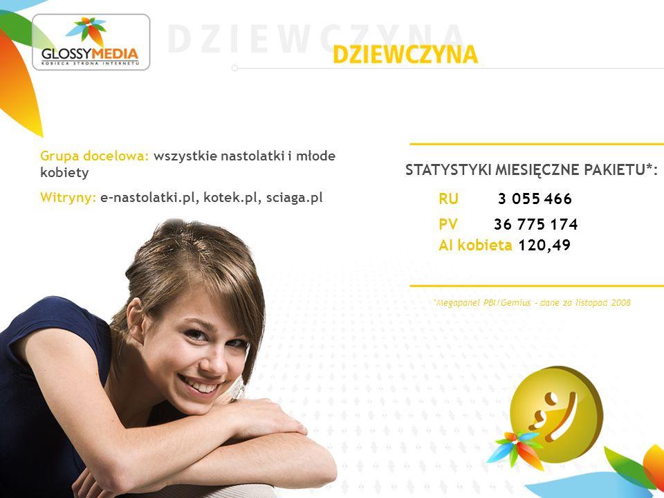 *Megapanel PBI/Gemius – dane za listopad 2008 RU 3 055 466 PV 36 775 174 AI kobieta 120,49 STATYSTYKI MIESIĘCZNE PAKIETU*: Grupa docelowa: wszystkie nastolatki i młode kobiety Witryny: e-nastolatki.pl, kotek.pl, sciaga.pl