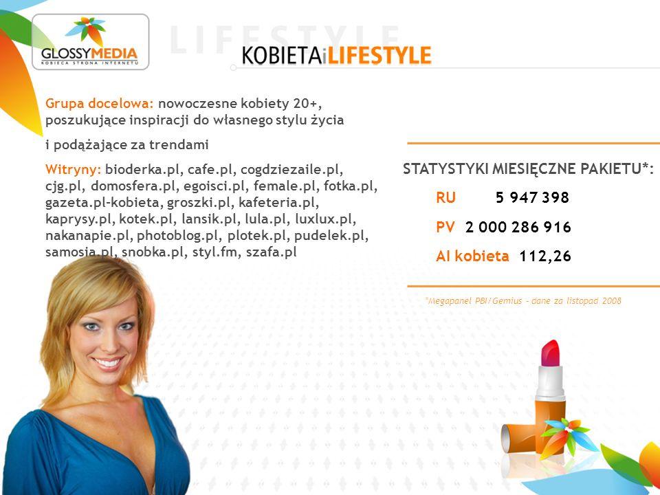 *Megapanel PBI/Gemius – dane za listopad 2008 RU 5 947 398 PV 2 000 286 916 AI kobieta 112,26 STATYSTYKI MIESIĘCZNE PAKIETU*: Grupa docelowa: nowoczesne kobiety 20+, poszukujące inspiracji do własnego stylu życia i podążające za trendami Witryny: bioderka.pl, cafe.pl, cogdziezaile.pl, cjg.pl, domosfera.pl, egoisci.pl, female.pl, fotka.pl, gazeta.pl-kobieta, groszki.pl, kafeteria.pl, kaprysy.pl, kotek.pl, lansik.pl, lula.pl, luxlux.pl, nakanapie.pl, photoblog.pl, plotek.pl, pudelek.pl, samosia.pl, snobka.pl, styl.fm, szafa.pl