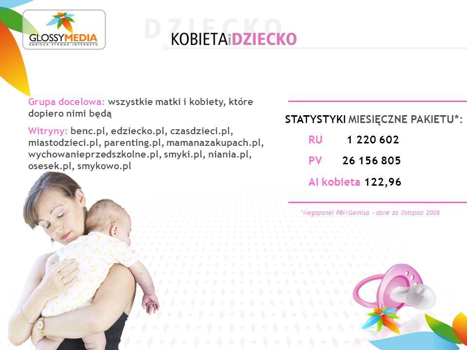 *Megapanel PBI/Gemius – dane za listopad 2008 RU 1 220 602 PV 26 156 805 AI kobieta 122,96 STATYSTYKI MIESIĘCZNE PAKIETU*: Grupa docelowa: wszystkie matki i kobiety, które dopiero nimi będą Witryny: benc.pl, edziecko.pl, czasdzieci.pl, miastodzieci.pl, parenting.pl, mamanazakupach.pl, wychowanieprzedszkolne.pl, smyki.pl, niania.pl, osesek.pl, smykowo.pl