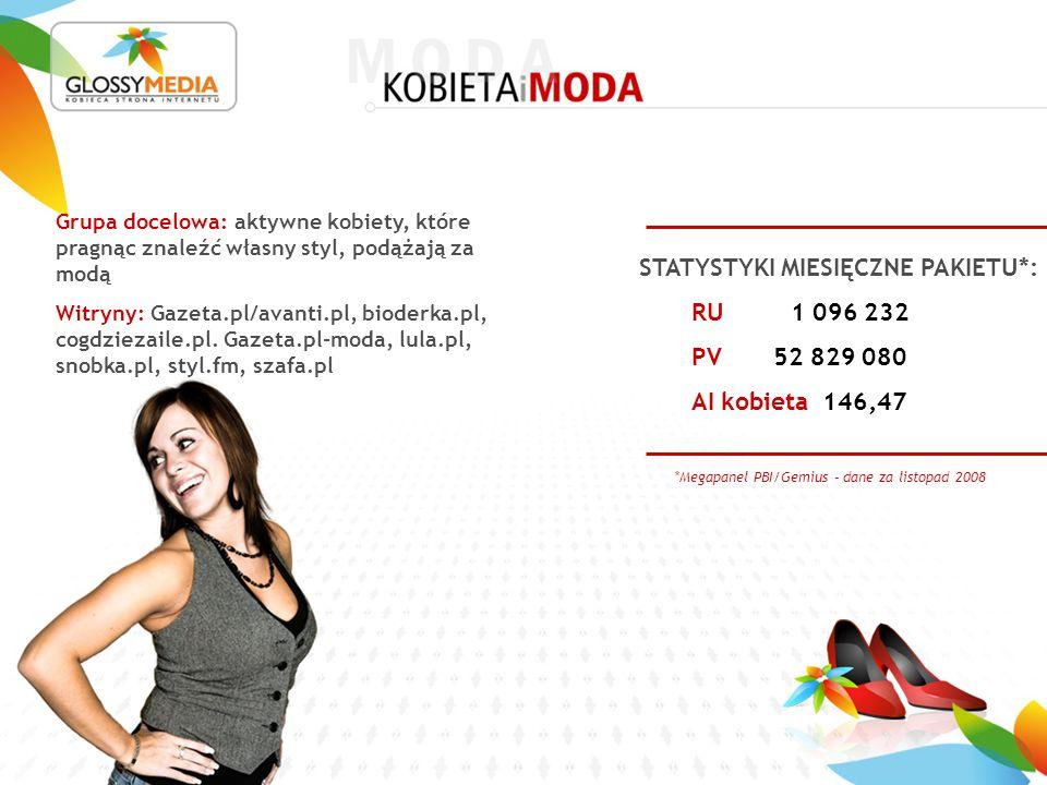 *Megapanel PBI/Gemius – dane za listopad 2008 RU 1 096 232 PV 52 829 080 AI kobieta 146,47 STATYSTYKI MIESIĘCZNE PAKIETU*: Grupa docelowa: aktywne kobiety, które pragnąc znaleźć własny styl, podążają za modą Witryny: Gazeta.pl/avanti.pl, bioderka.pl, cogdziezaile.pl.