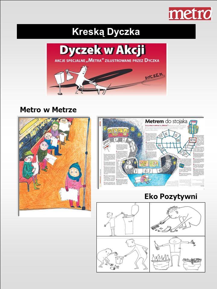 Dyczek w intenecie Joanna Dyczek on-line – Na łamach serwisu internetowego Metra powstał specjalny dział poświęcony twórczości Joanny Dyczek i wystawie jej prac w Agorze.