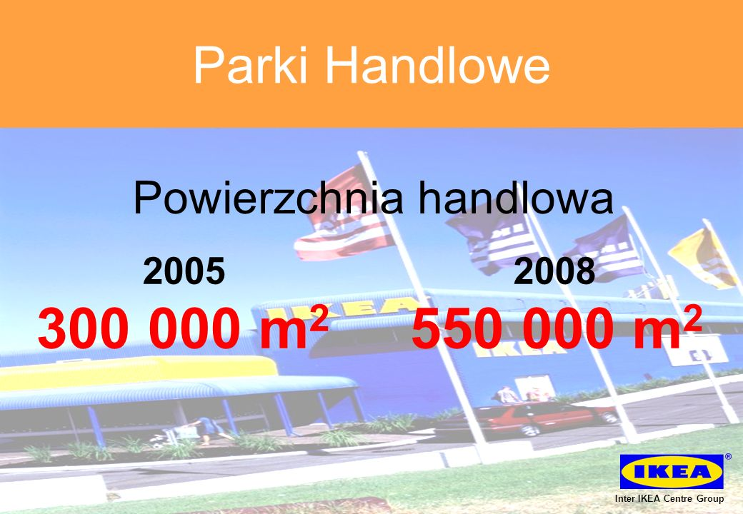 Parki Handlowe Powierzchnia handlowa 2005 2008 300 000 m 2 550 000 m 2 Inter IKEA Centre Group