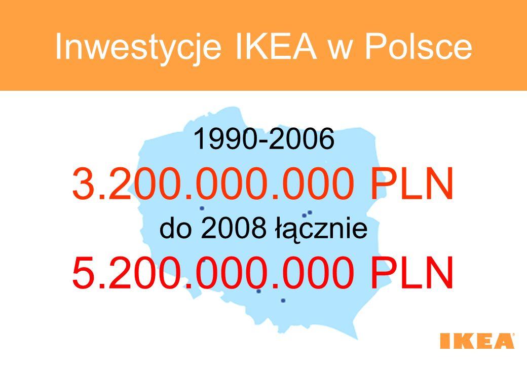 Inwestycje IKEA w Polsce 1990-2006 3.200.000.000 PLN do 2008 łącznie 5.200.000.000 PLN