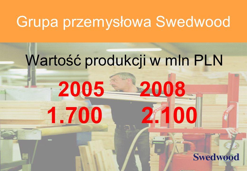 Grupa przemysłowa Swedwood Wartość produkcji w mln PLN 2005 2008 1.700 2.100