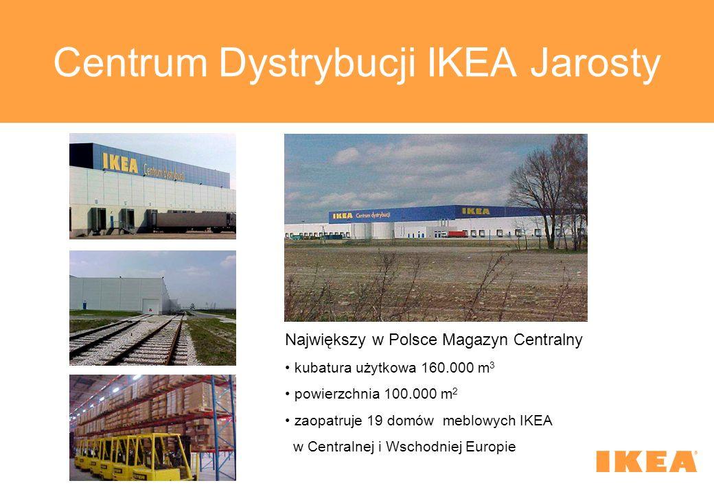 Centrum Dystrybucji IKEA Jarosty Największy w Polsce Magazyn Centralny kubatura użytkowa 160.000 m 3 powierzchnia 100.000 m 2 zaopatruje 19 domów mebl