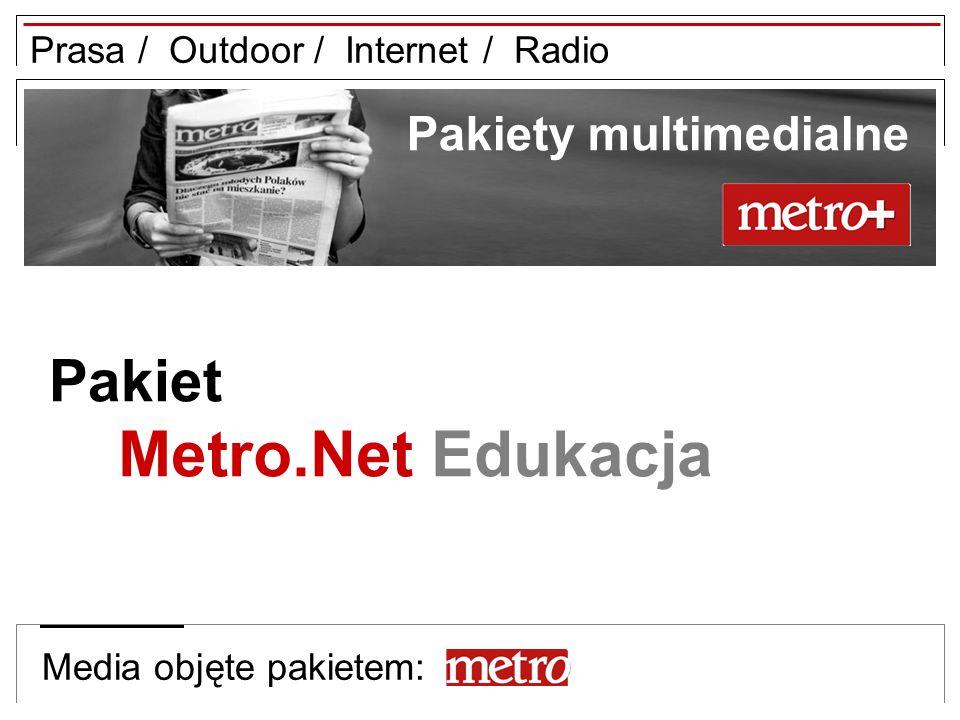 Pakiety multimedialne Metro-Net Edukacja Media objęte pakietem: Połączenie dwóch kanałów komunikacji: PRASY I INTERNETU Dotarcie do sprofilowanego czytelnika Pakiet dla Klientów, którzy profilują kampanie do grupy celowej – uczniów i studentów Nośniki w ramach pakietu Reklama prasowa w dzienniku Metro w wydaniach lokalnych i w wydaniu krajowym reklama internetowa geotargetowany mailing Oferta dla Klientów: Pakiet dzienny: reklama prasowa + reklama internetowa w losowo wybranych serwisach edukacyjnych Agory (15 serwisów edukacyjnych – 10 000 odsłon) lub reklama prasowa + geotargetowany mailing – 10 000 kont